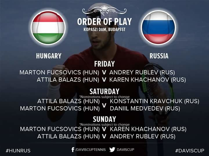 First Day of Davis Cup tie Hungary – Russia
